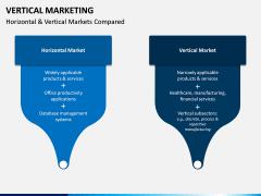 Vertical Marketing PPT Slide 10