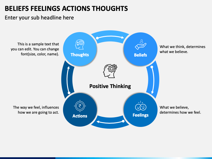 Beliefs Feelings Actions Thoughts PPT Slide 1