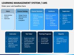 Learning Management System PPT Slide 7