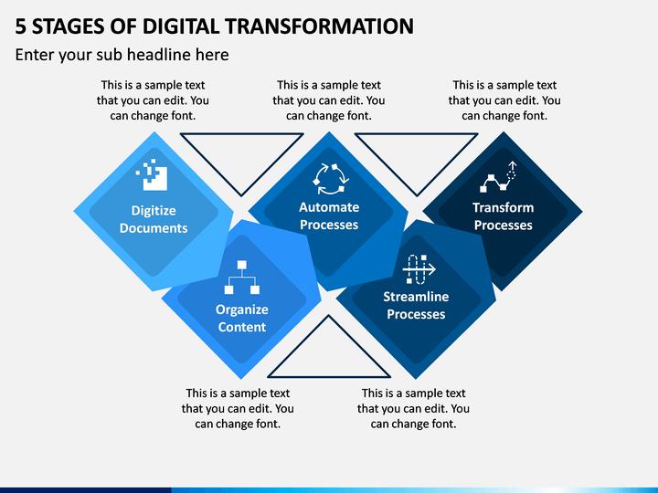 5 Stages of Digital Transformation PPT Slide 1