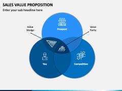Sales Value Proposition PPT Slide 2