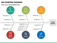 6m Fishbone Diagram PPT Slide 2