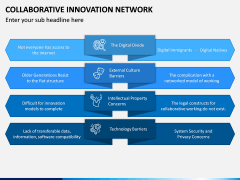 Collaborative Innovation Network PPT Slide 10