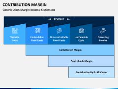 Contribution Margin PPT Slide 2