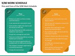 9/80 Work Schedule PPT Slide 6