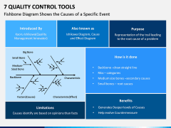 7 Quality Control Tools PPT Slide 7