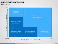 Marketing Innovation PPT Slide 8