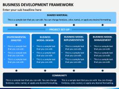Business Development Framework PPT Slide 4