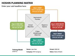 Hoshin Planning Matrix PPT Slide 2