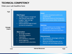 Technical Competency PPT Slide 4