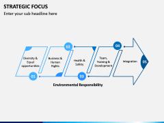 Strategic Focus PPT Slide 7