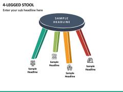 4 Legged Stool PPT Slide 4