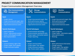 Project Communication Management PPT Slide 1