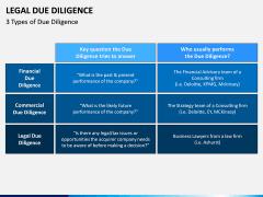 Legal Due Diligence PPT Slide 2