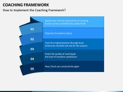 Coaching Framework PPT Slide 7