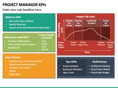 Project Manager KPIs PPT Slide 2
