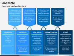 Lean Team PPT Slide 4