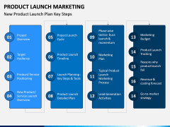 Product Launch Marketing PPT Slide 4