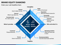 Brand Equity Diamond PPT Slide 1