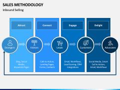 Sales Methodology PPT Slide 8