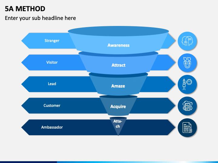 5A Method PPT Slide 1
