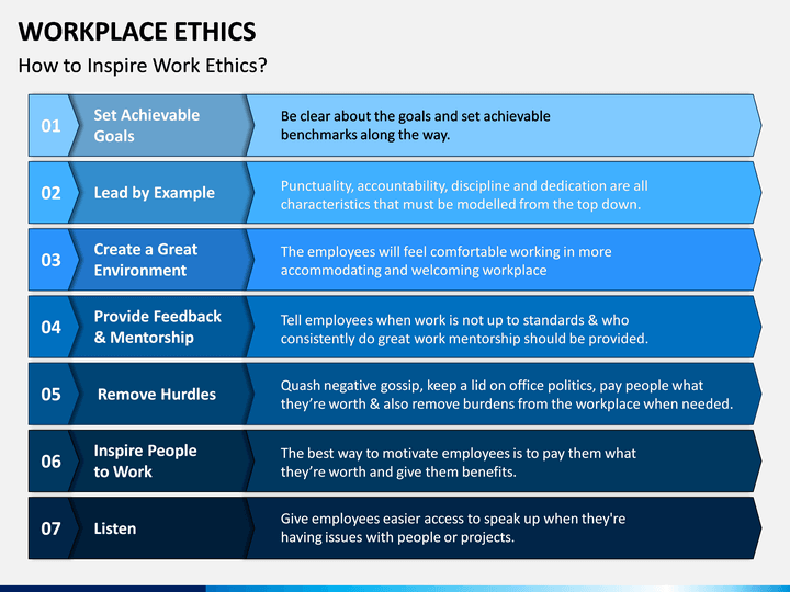 Workplace Ethics Powerpoint Template