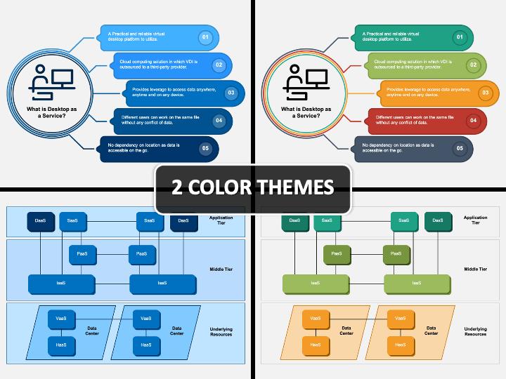Desktop as a Service PPT Cover Slide