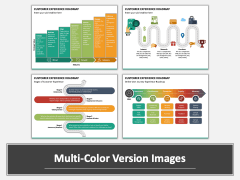 Customer Experience Roadmap Multicolor Combined