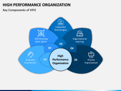 High Performance Organization PPT Slide 1