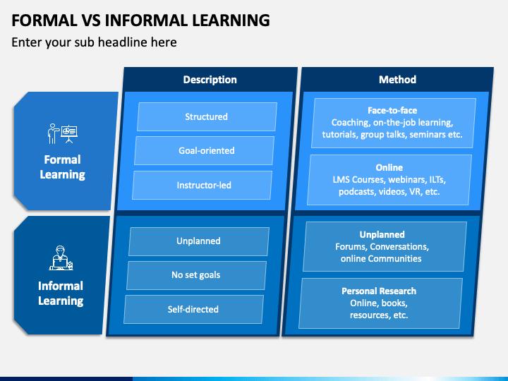 Formal vs Informal Learning PPT Slide 1