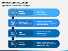 Innovation Challenges PPT Slide 2