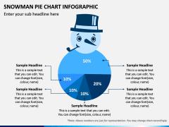 Snowman Pie Chart PPT Slide 1