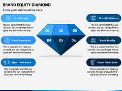Brand Equity Diamond PPT Slide 2