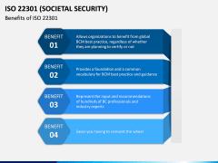 ISO 22301 PPT Slide 6