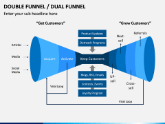 Double (Dual) Funnel PPT Slide 4