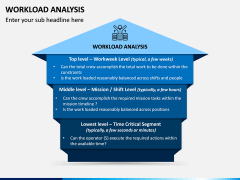 Workload Analysis PPT Slide 1