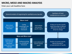 Micro Meso Macro Analysis PPT Slide 6