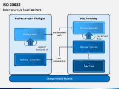 ISO 20022 PPT Slide 7
