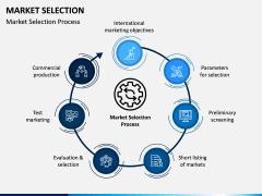 Market Selection PPT Slide 1