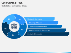 Corporate Ethics PPT slide 5