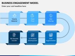 Business Engagement Model PPT Slide 3