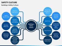 Safety Culture PPT Slide 4