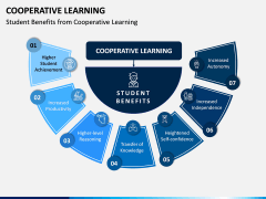 Cooperative Learning PPT Slide 7