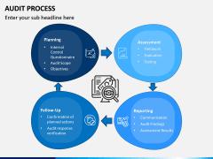 Audit Process PPT Slide 3