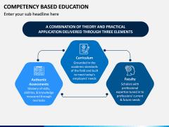 Competency Based Education PPT slide 8