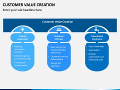Customer Value Creation PPT Slide 1