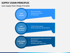 Supply Chain Principles PPT Slide 5