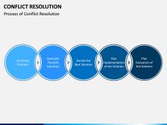Conflict Resolution PPT Slide 3