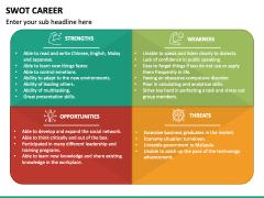 SWOT Career PPT Slide 2