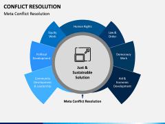 Conflict Resolution PPT Slide 6